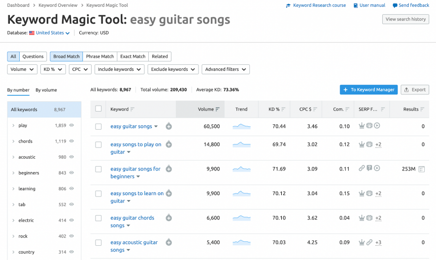Keyword research for YouTube for local video marketing